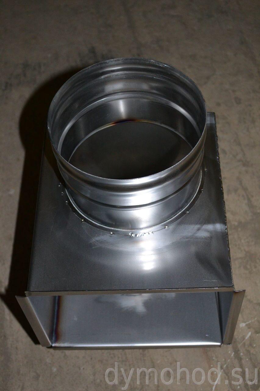 Дымоход квадратный или круглый топка для сауны камин